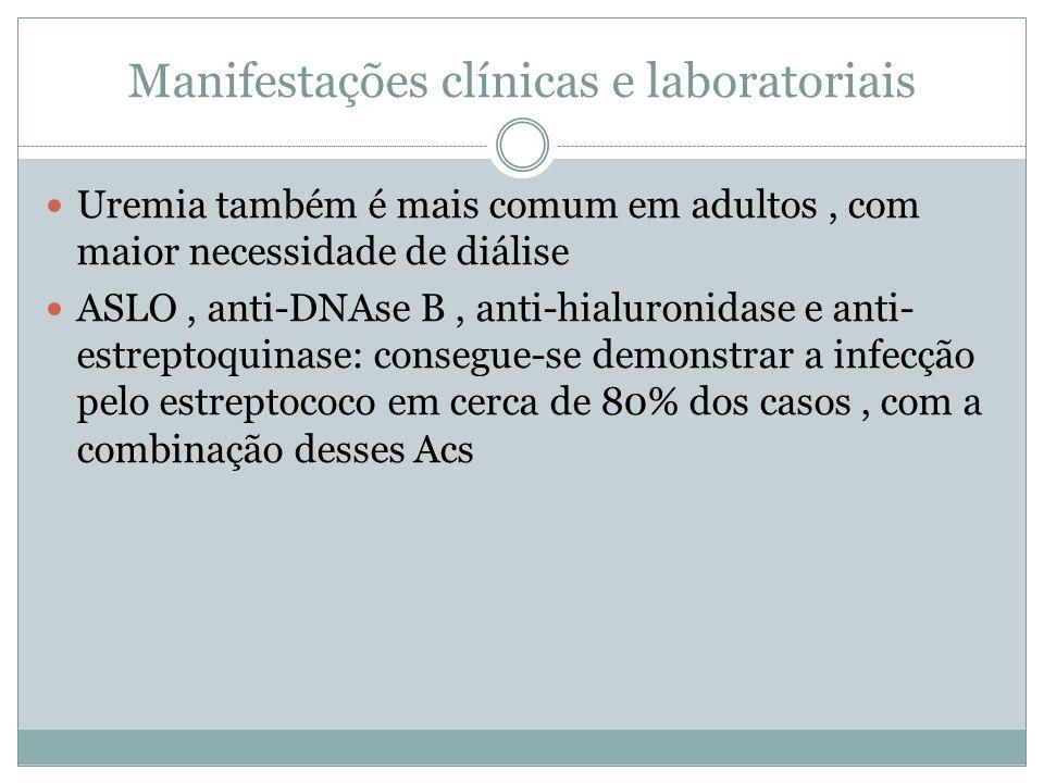 Manifestações clínicas e laboratoriais Uremia também é mais comum em adultos, com maior necessidade de diálise ASLO, anti-DNAse B, anti-hialuronidase