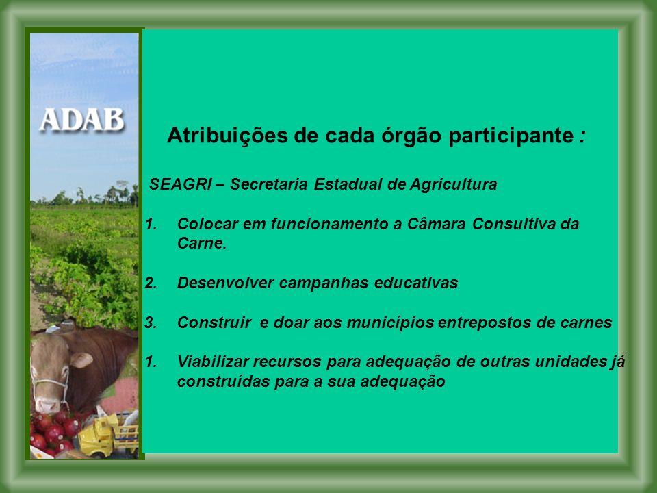 Atribuições de cada órgão participante : SEAGRI – Secretaria Estadual de Agricultura 1.Colocar em funcionamento a Câmara Consultiva da Carne.