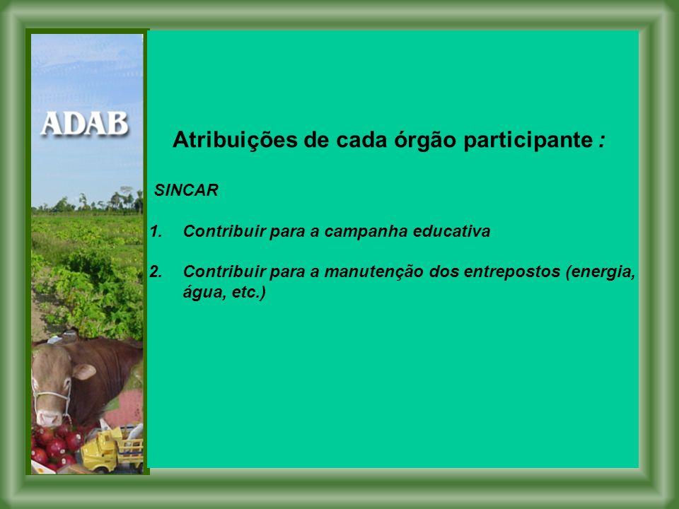 Atribuições de cada órgão participante : SINCAR 1.Contribuir para a campanha educativa 2.Contribuir para a manutenção dos entrepostos (energia, água, etc.)