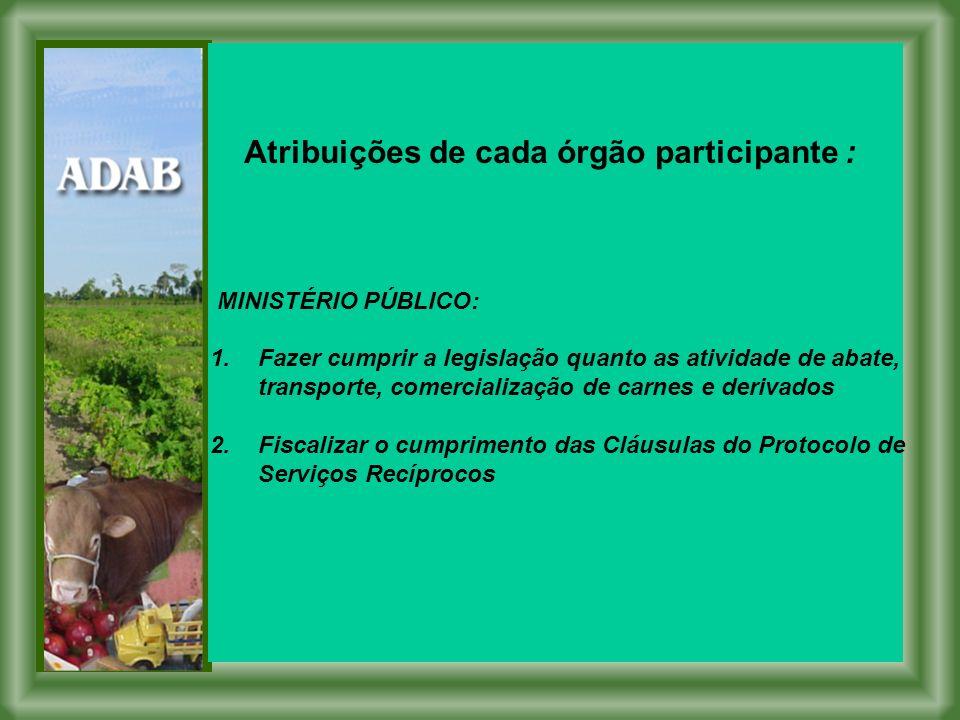 Atribuições de cada órgão participante : MINISTÉRIO PÚBLICO: 1.Fazer cumprir a legislação quanto as atividade de abate, transporte, comercialização de carnes e derivados 2.Fiscalizar o cumprimento das Cláusulas do Protocolo de Serviços Recíprocos