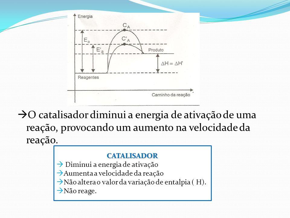 O catalisador diminui a energia de ativação de uma reação, provocando um aumento na velocidade da reação. CATALISADOR Diminui a energia de ativação Au