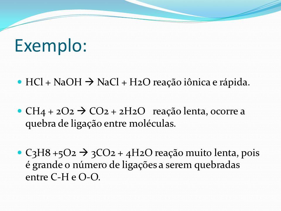 Exemplo: HCl + NaOH NaCl + H2O reação iônica e rápida. CH4 + 2O2 CO2 + 2H2O reação lenta, ocorre a quebra de ligação entre moléculas. C3H8 +5O2 3CO2 +