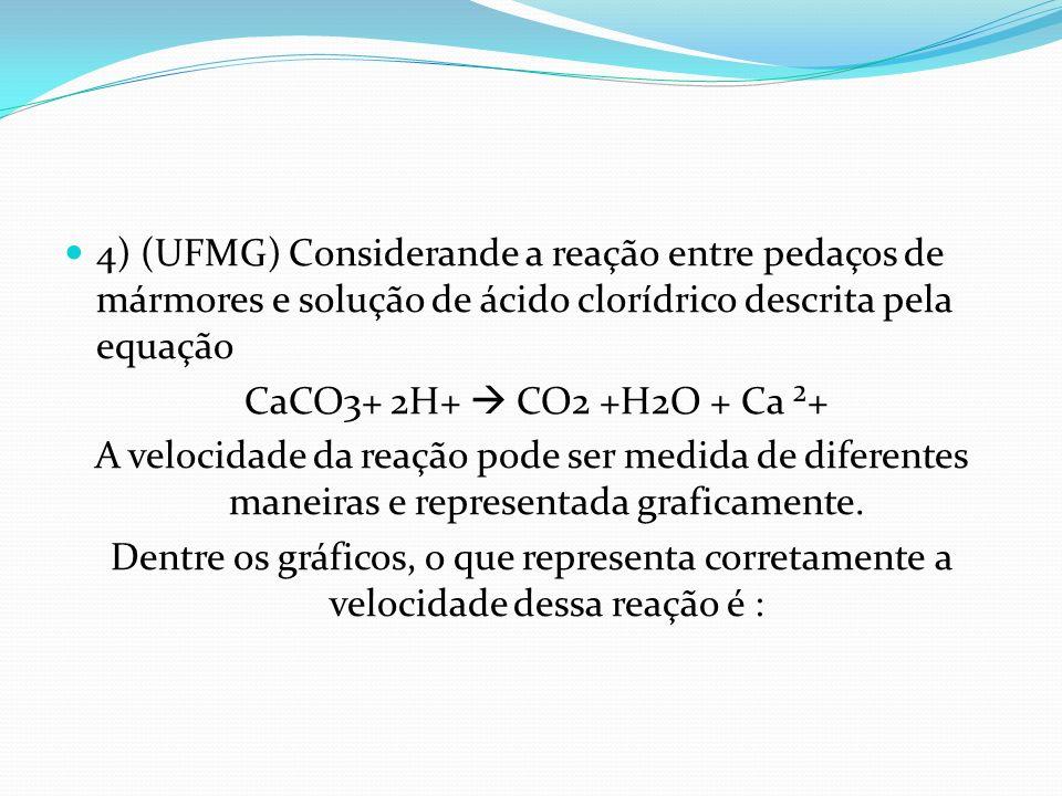 4) (UFMG) Considerande a reação entre pedaços de mármores e solução de ácido clorídrico descrita pela equação CaCO3+ 2H+ CO2 +H2O + Ca ²+ A velocidade