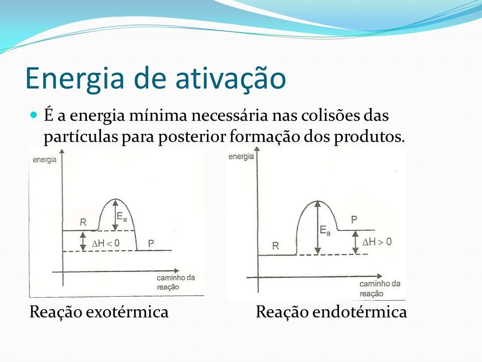 Energia de ativação É a energia mínima necessária nas colisões das partículas para posterior formação dos produtos. Reação exotérmica Reação endotérmi