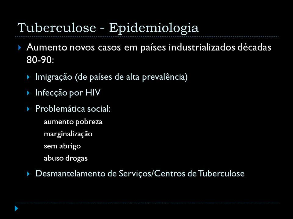 Tuberculose - Epidemiologia Aumento novos casos em países industrializados décadas 80-90: Imigração (de países de alta prevalência) Infecção por HIV P