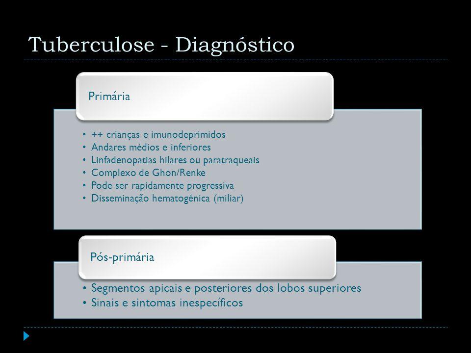 Tuberculose - Diagnóstico ++ crianças e imunodeprimidos Andares médios e inferiores Linfadenopatias hilares ou paratraqueais Complexo de Ghon/Renke Po