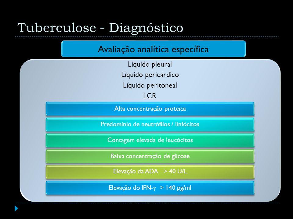 Tuberculose - Diagnóstico Avaliação analítica específica Líquido pleural Líquido pericárdico Líquido peritoneal LCR Alta concentração proteica Predomí