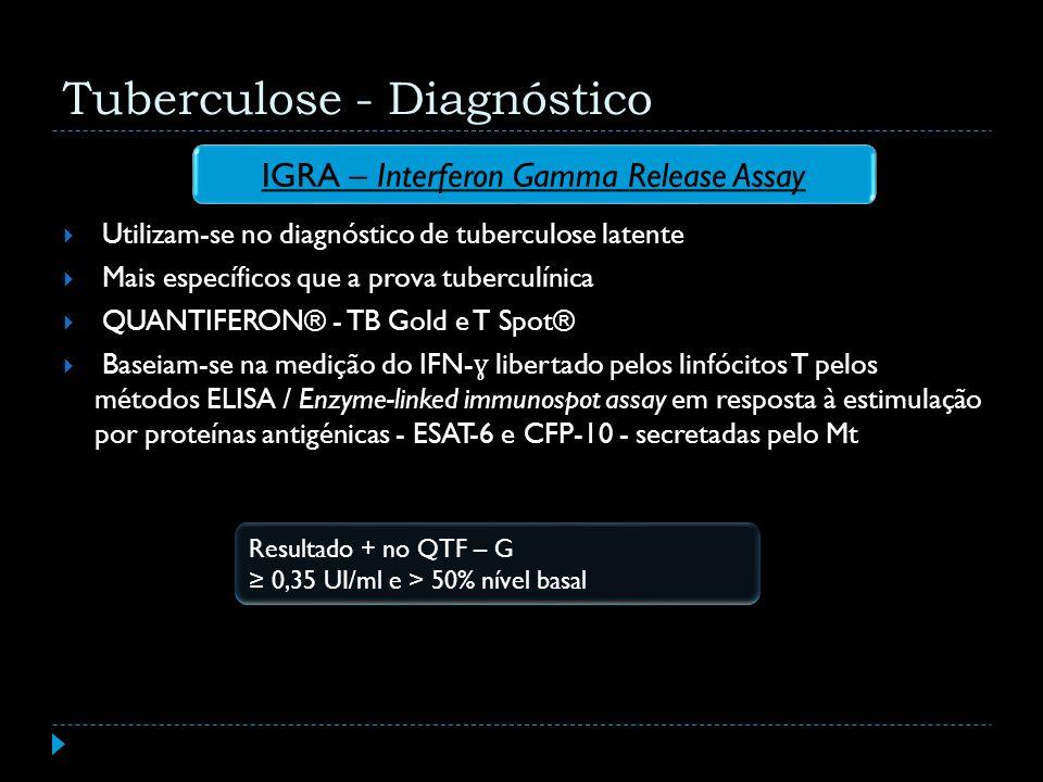 Resultado + no QTF – G 0,35 UI/ml e > 50% nível basal IGRA – Interferon Gamma Release Assay Tuberculose - Diagnóstico Utilizam-se no diagnóstico de tu
