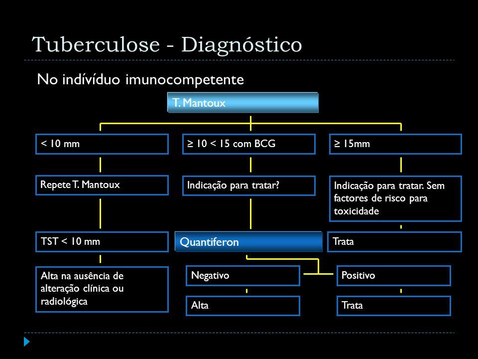 No indívíduo imunocompetente Quantiferon < 10 mm 10 < 15 com BCG 15mm Indicação para tratar? Repete T. Mantoux Indicação para tratar. Sem factores de