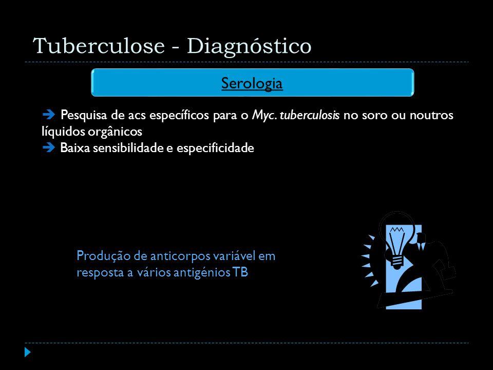 Pesquisa de acs específicos para o Myc. tuberculosis no soro ou noutros líquidos orgânicos Baixa sensibilidade e especificidade Produção de anticorpos