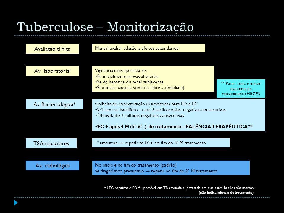 Av. laboratorial Av. Bacteriológica* Avaliação clínica Mensal: avaliar adesão e efeitos secundários Vigilância mais apertada se: Se inicialmente prova