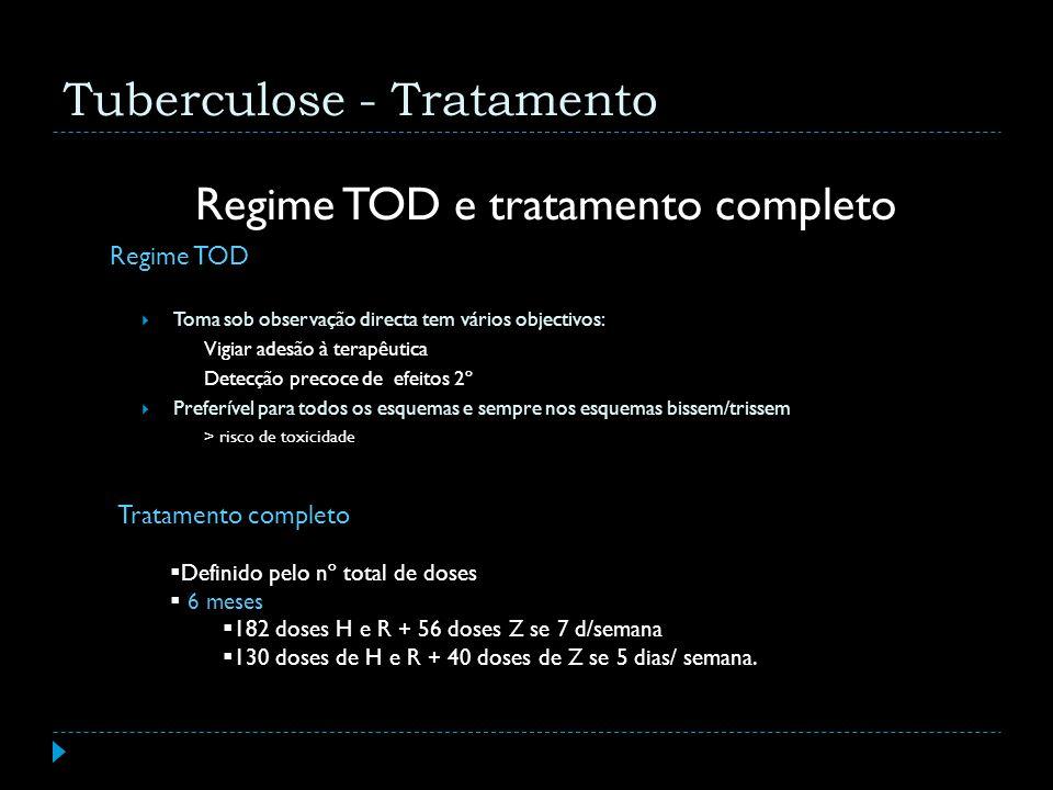 Regime TOD Toma sob observação directa tem vários objectivos: Vigiar adesão à terapêutica Detecção precoce de efeitos 2º Preferível para todos os esqu