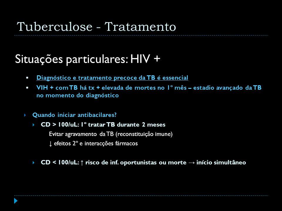Situações particulares: HIV + Diagnóstico e tratamento precoce da TB é essencial VIH + com TB há tx + elevada de mortes no 1º mês – estadio avançado d