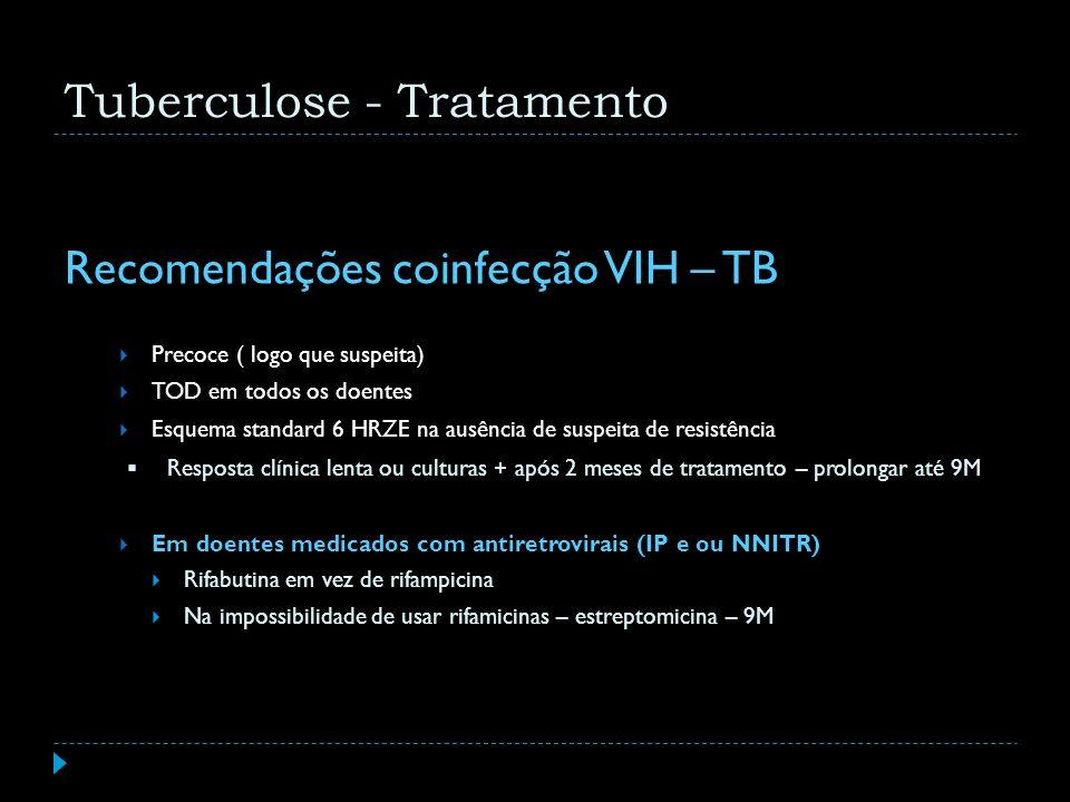 Recomendações coinfecção VIH – TB Precoce ( logo que suspeita) TOD em todos os doentes Esquema standard 6 HRZE na ausência de suspeita de resistência