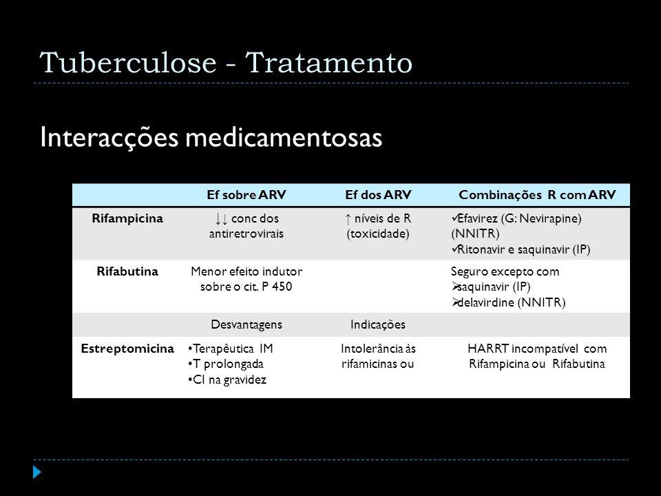 Interacções medicamentosas Ef sobre ARVEf dos ARVCombinações R com ARV Rifampicina conc dos antiretrovirais níveis de R (toxicidade) Efavirez (G: Nevi