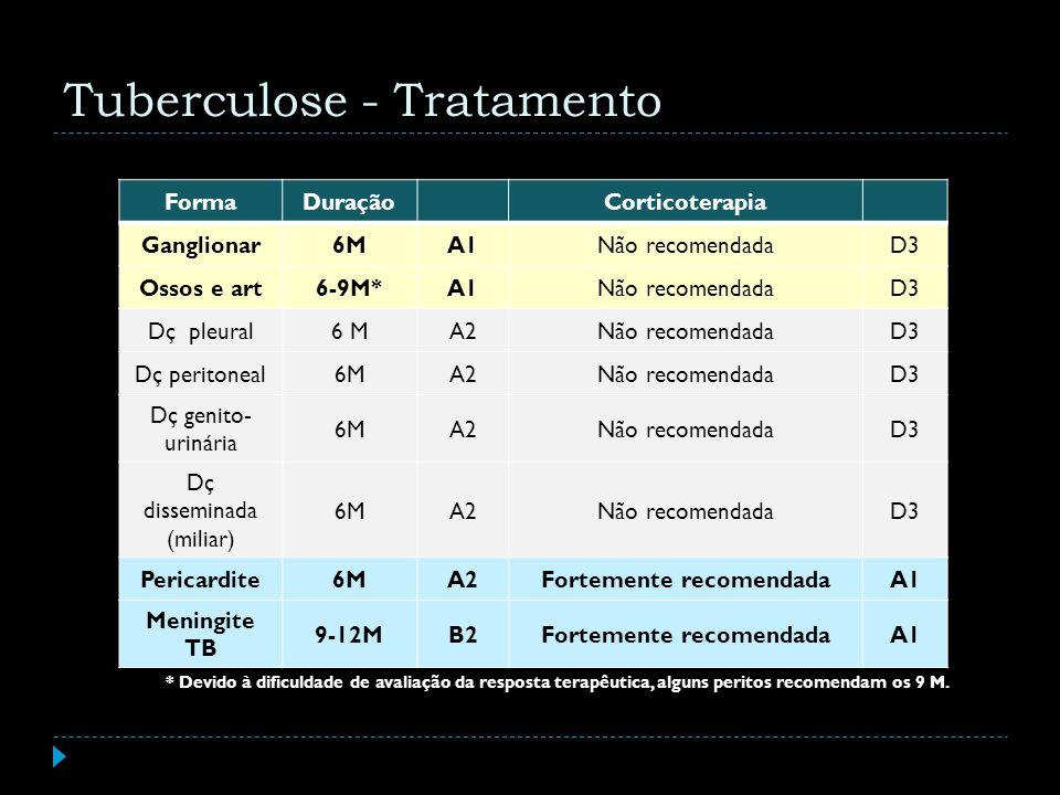 FormaDuraçãoCorticoterapia Ganglionar6MA1Não recomendadaD3 Ossos e art6-9M*A1Não recomendadaD3 Dç pleural6 MA2Não recomendadaD3 Dç peritoneal6MA2Não r
