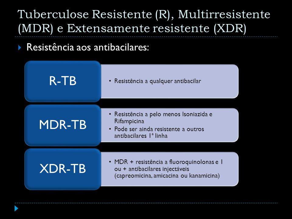 Tuberculose Resistente (R), Multirresistente (MDR) e Extensamente resistente (XDR) Resistência aos antibacilares: Resistência a qualquer antibacilar R