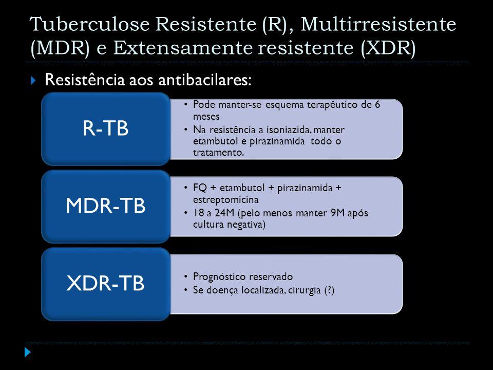 Tuberculose Resistente (R), Multirresistente (MDR) e Extensamente resistente (XDR) Resistência aos antibacilares: Pode manter-se esquema terapêutico d
