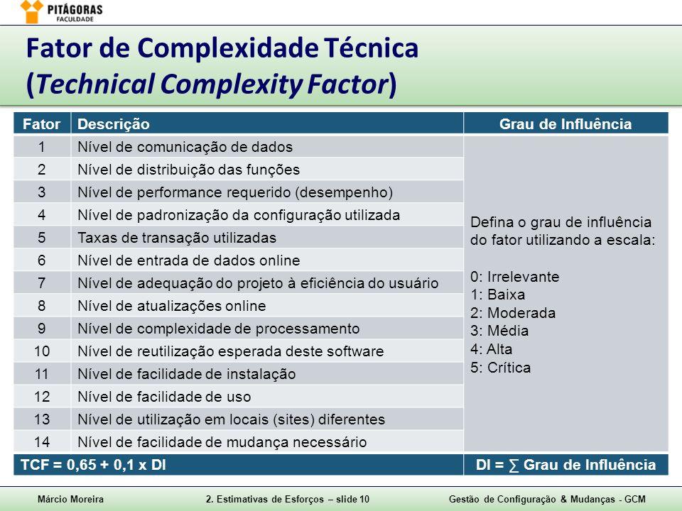 Márcio Moreira2. Estimativas de Esforços – slide 10Gestão de Configuração & Mudanças - GCM Fator de Complexidade Técnica (Technical Complexity Factor)