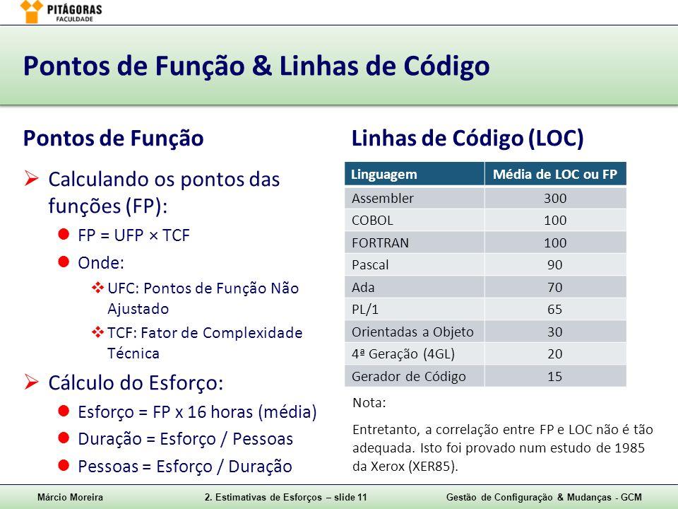 Márcio Moreira2. Estimativas de Esforços – slide 11Gestão de Configuração & Mudanças - GCM Pontos de Função & Linhas de Código Pontos de Função Calcul