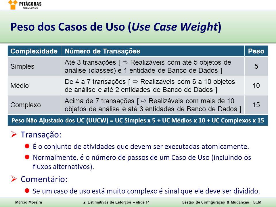 Márcio Moreira2. Estimativas de Esforços – slide 14Gestão de Configuração & Mudanças - GCM Peso dos Casos de Uso (Use Case Weight) ComplexidadeNúmero