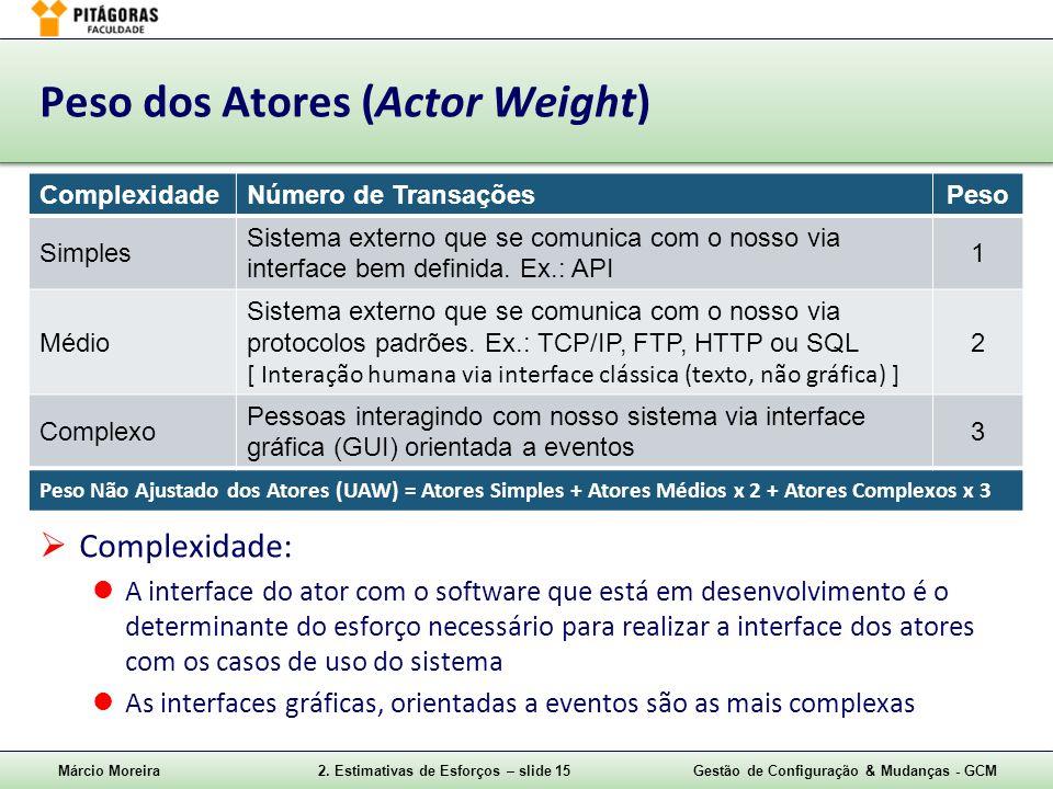 Márcio Moreira2. Estimativas de Esforços – slide 15Gestão de Configuração & Mudanças - GCM Peso dos Atores (Actor Weight) ComplexidadeNúmero de Transa