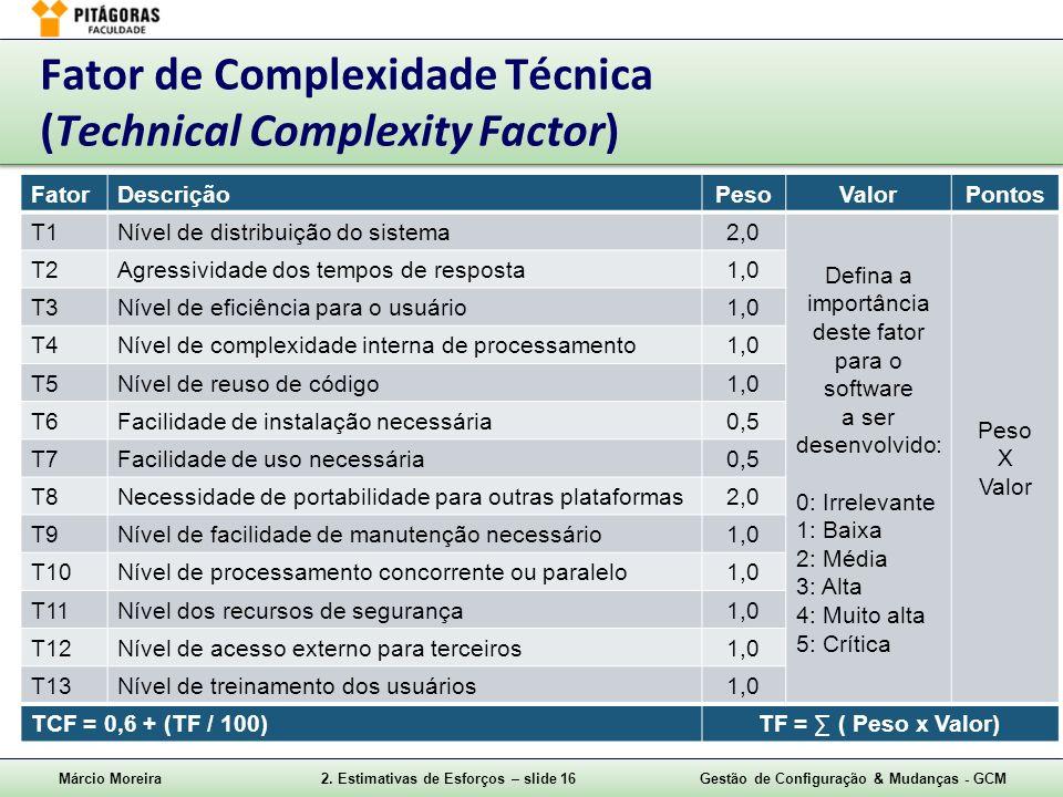 Márcio Moreira2. Estimativas de Esforços – slide 16Gestão de Configuração & Mudanças - GCM Fator de Complexidade Técnica (Technical Complexity Factor)