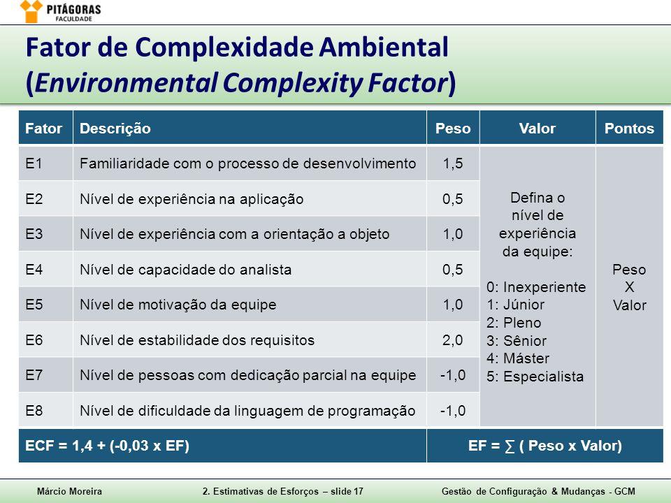 Márcio Moreira2. Estimativas de Esforços – slide 17Gestão de Configuração & Mudanças - GCM Fator de Complexidade Ambiental (Environmental Complexity F