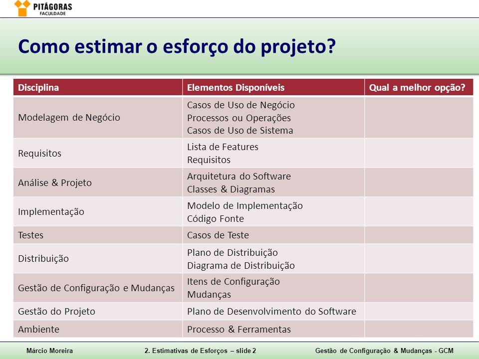 Márcio Moreira2. Estimativas de Esforços – slide 2Gestão de Configuração & Mudanças - GCM Como estimar o esforço do projeto? DisciplinaElementos Dispo