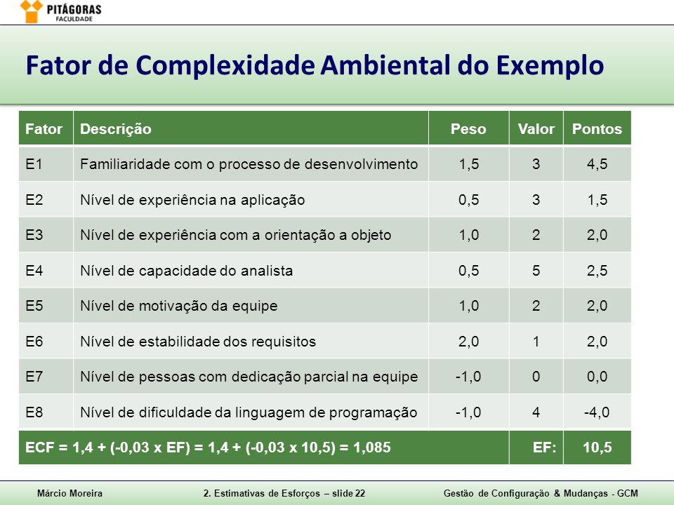 Márcio Moreira2. Estimativas de Esforços – slide 22Gestão de Configuração & Mudanças - GCM Fator de Complexidade Ambiental do Exemplo FatorDescriçãoPe