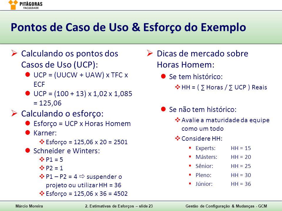 Márcio Moreira2. Estimativas de Esforços – slide 23Gestão de Configuração & Mudanças - GCM Pontos de Caso de Uso & Esforço do Exemplo Calculando os po