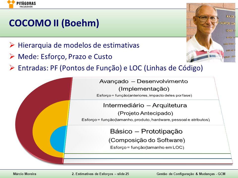Márcio Moreira2. Estimativas de Esforços – slide 25Gestão de Configuração & Mudanças - GCM COCOMO II (Boehm) Hierarquia de modelos de estimativas Mede