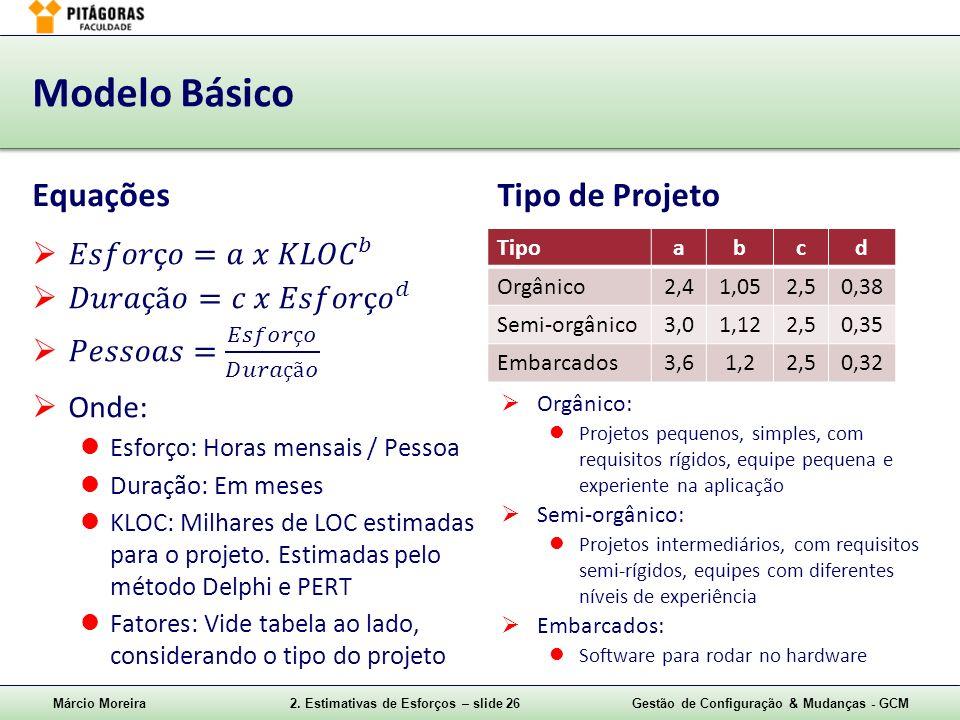 Márcio Moreira2. Estimativas de Esforços – slide 26Gestão de Configuração & Mudanças - GCM Modelo Básico EquaçõesTipo de Projeto Tipoabcd Orgânico2,41