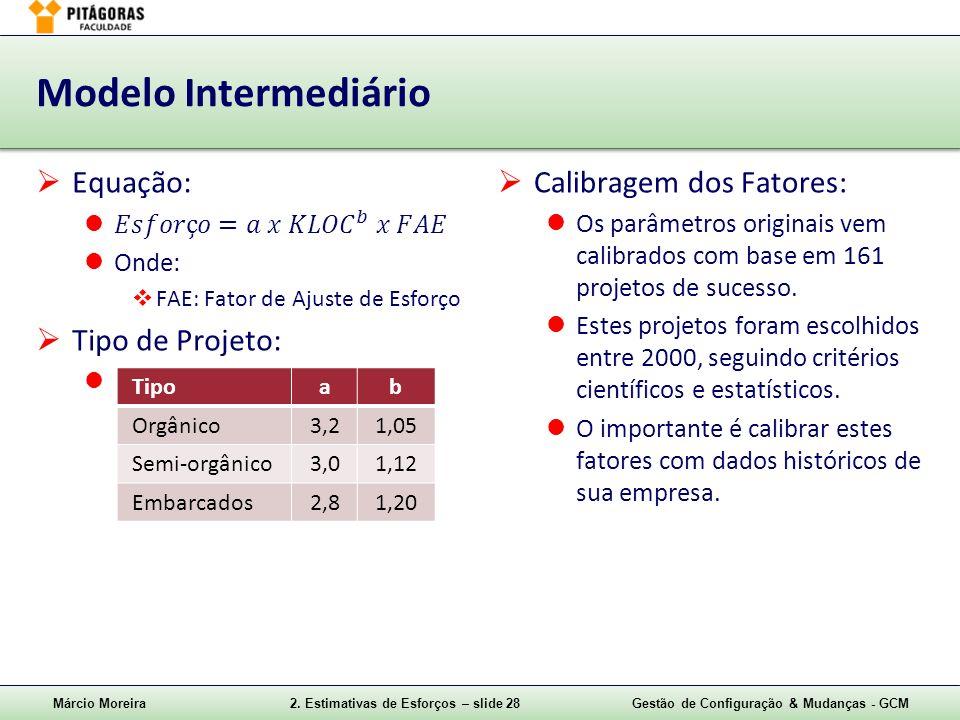 Márcio Moreira2. Estimativas de Esforços – slide 28Gestão de Configuração & Mudanças - GCM Modelo Intermediário Calibragem dos Fatores: Os parâmetros