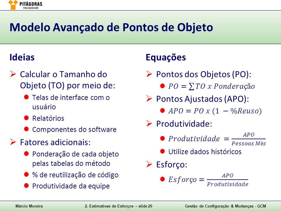 Márcio Moreira2. Estimativas de Esforços – slide 29Gestão de Configuração & Mudanças - GCM Modelo Avançado de Pontos de Objeto Ideias Calcular o Taman