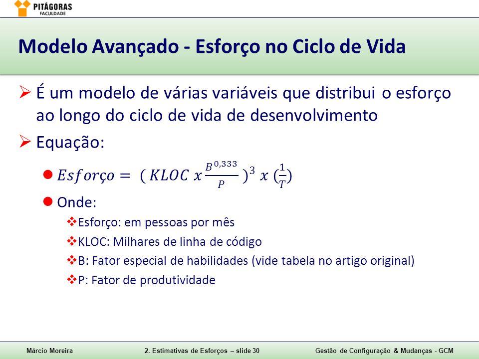 Márcio Moreira2. Estimativas de Esforços – slide 30Gestão de Configuração & Mudanças - GCM Modelo Avançado - Esforço no Ciclo de Vida