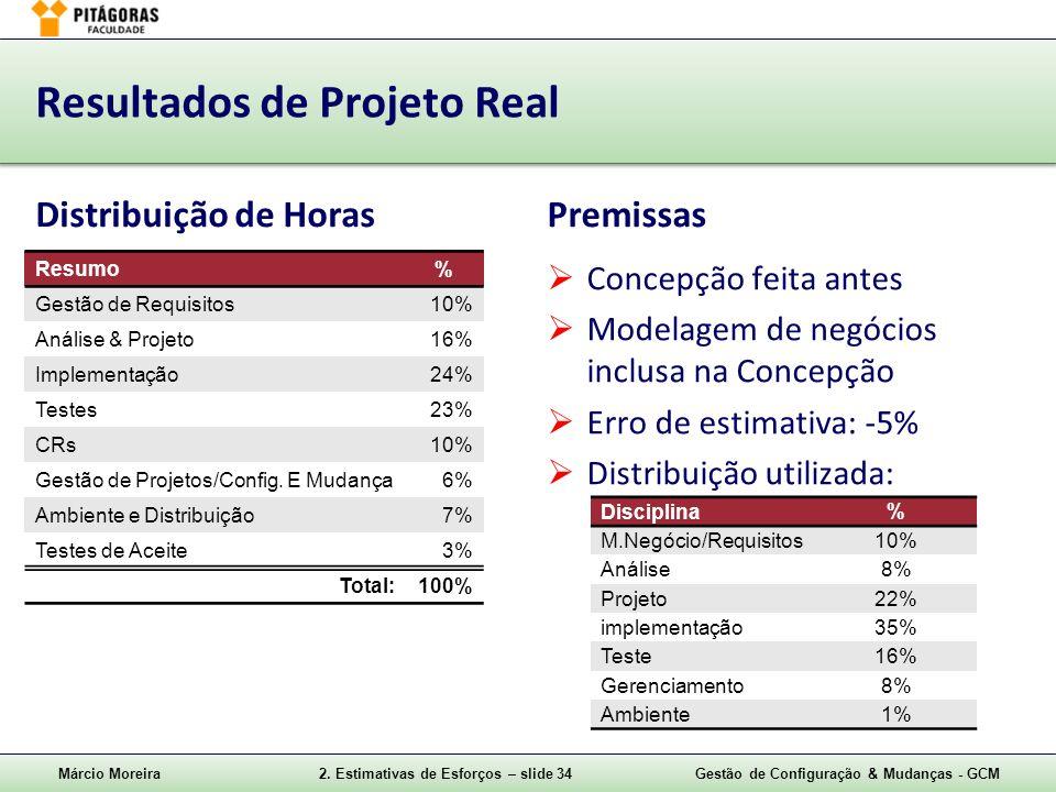 Márcio Moreira2. Estimativas de Esforços – slide 34Gestão de Configuração & Mudanças - GCM Resultados de Projeto Real Distribuição de Horas Resumo% Ge