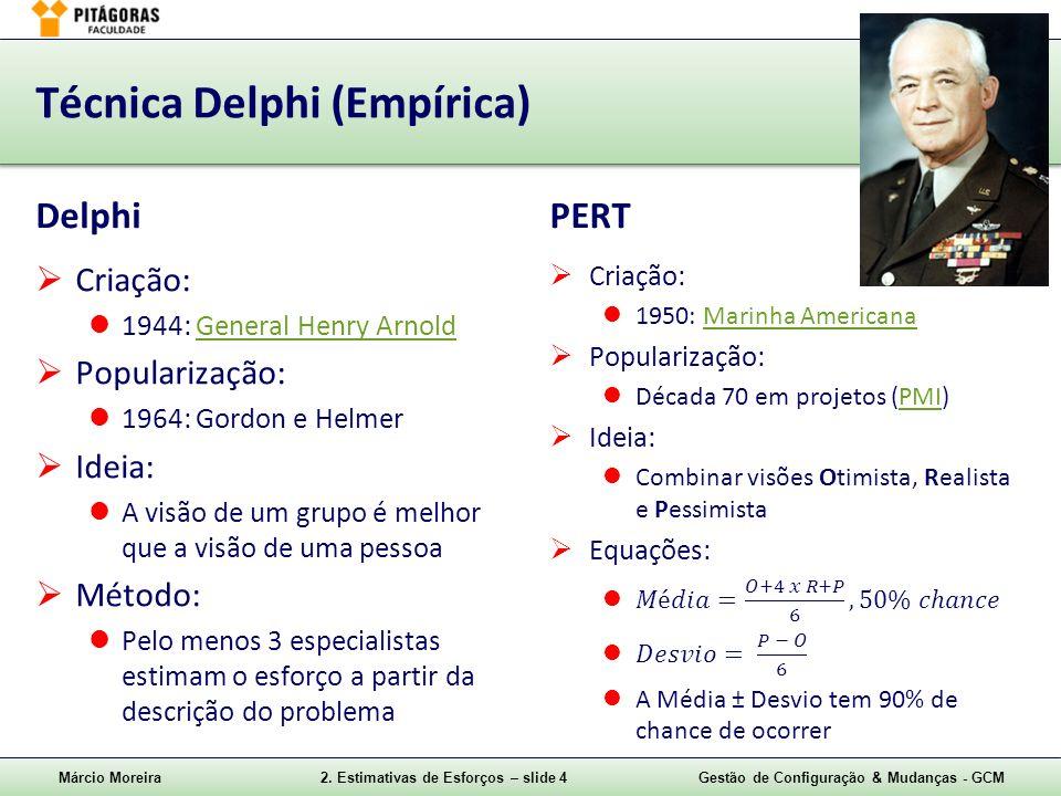 Márcio Moreira2. Estimativas de Esforços – slide 4Gestão de Configuração & Mudanças - GCM Técnica Delphi (Empírica) Delphi Criação: 1944: General Henr