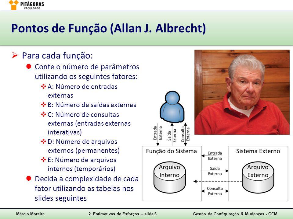 Márcio Moreira2. Estimativas de Esforços – slide 6Gestão de Configuração & Mudanças - GCM Pontos de Função (Allan J. Albrecht) Para cada função: Conte