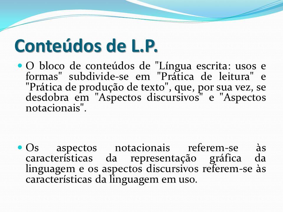 Análise linguística Epilinguísticas Metalinguísticas Ambas são atividades de reflexão sobre a língua nas quatro habilidades lingüísticas básicas: fala