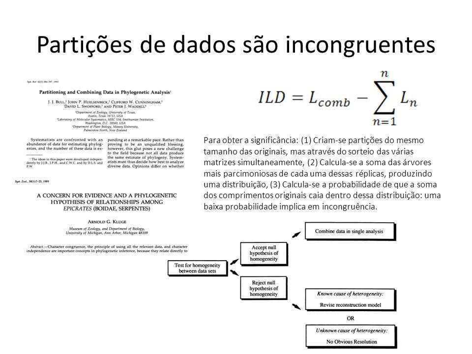 Partições de dados são incongruentes Para obter a significância: (1) Criam-se partições do mesmo tamanho das originais, mas através do sorteio das vár