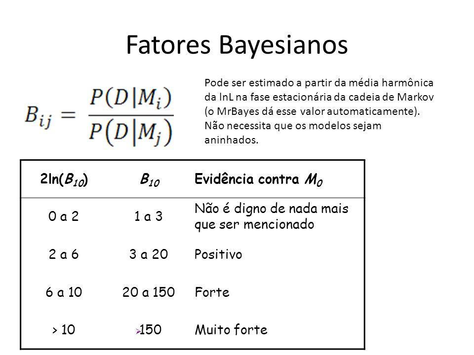 Fatores Bayesianos 2ln(B 10 )B 10 Evidência contra M 0 0 a 21 a 3 Não é digno de nada mais que ser mencionado 2 a 63 a 20Positivo 6 a 1020 a 150Forte