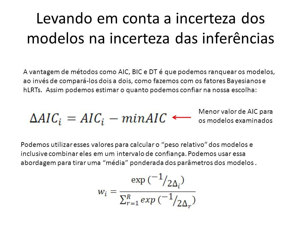 Levando em conta a incerteza dos modelos na incerteza das inferências A vantagem de métodos como AIC, BIC e DT é que podemos ranquear os modelos, ao i