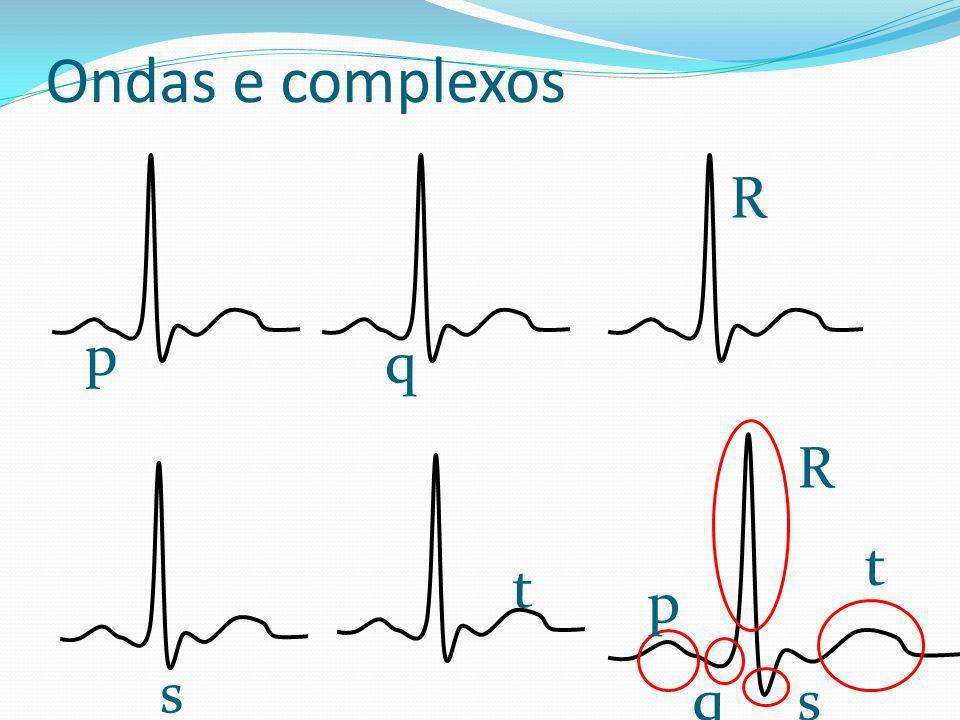 Ondas e complexos p q R s t p q R s t