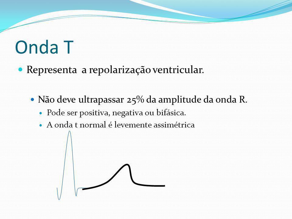 Onda T Representa a repolarização ventricular. Não deve ultrapassar 25% da amplitude da onda R. Pode ser positiva, negativa ou bifásica. A onda t norm
