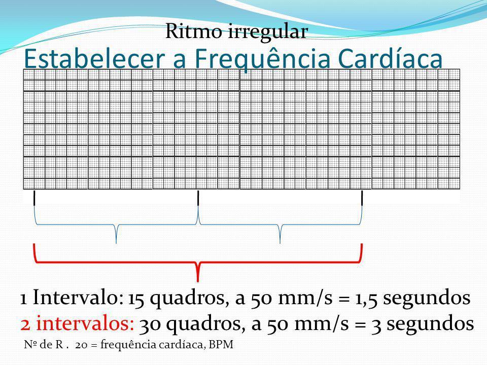 1 Intervalo: 15 quadros, a 50 mm/s = 1,5 segundos 2 intervalos: 30 quadros, a 50 mm/s = 3 segundos Estabelecer a Frequência Cardíaca Nº de R. 20 = fre