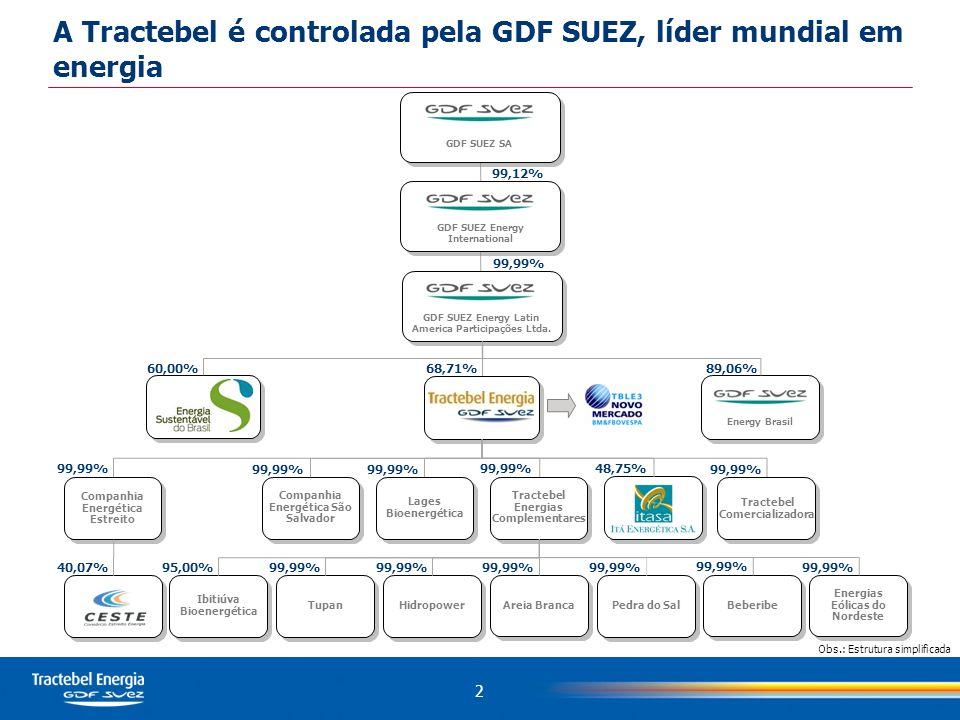 Obs.: Estrutura simplificada 99,99% 89,06% 99,99% 60,00% 99,99% 68,71% 48,75% 40,07% 95,00%99,99% Companhia Energética Estreito Companhia Energética E