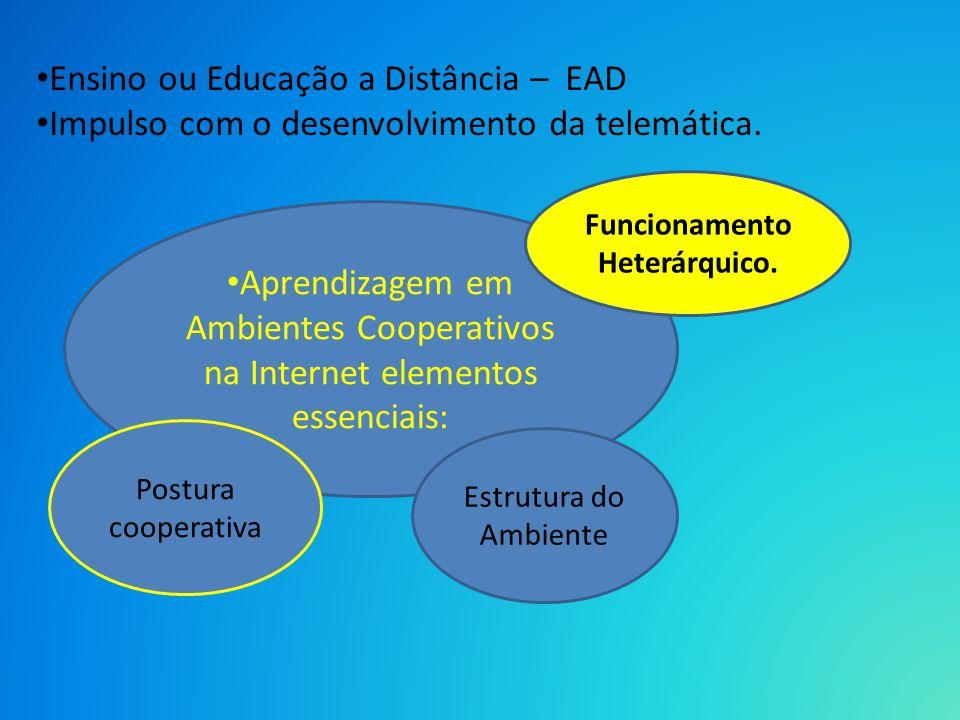 Ensino ou Educação a Distância – EAD Impulso com o desenvolvimento da telemática. Aprendizagem em Ambientes Cooperativos na Internet elementos essenci