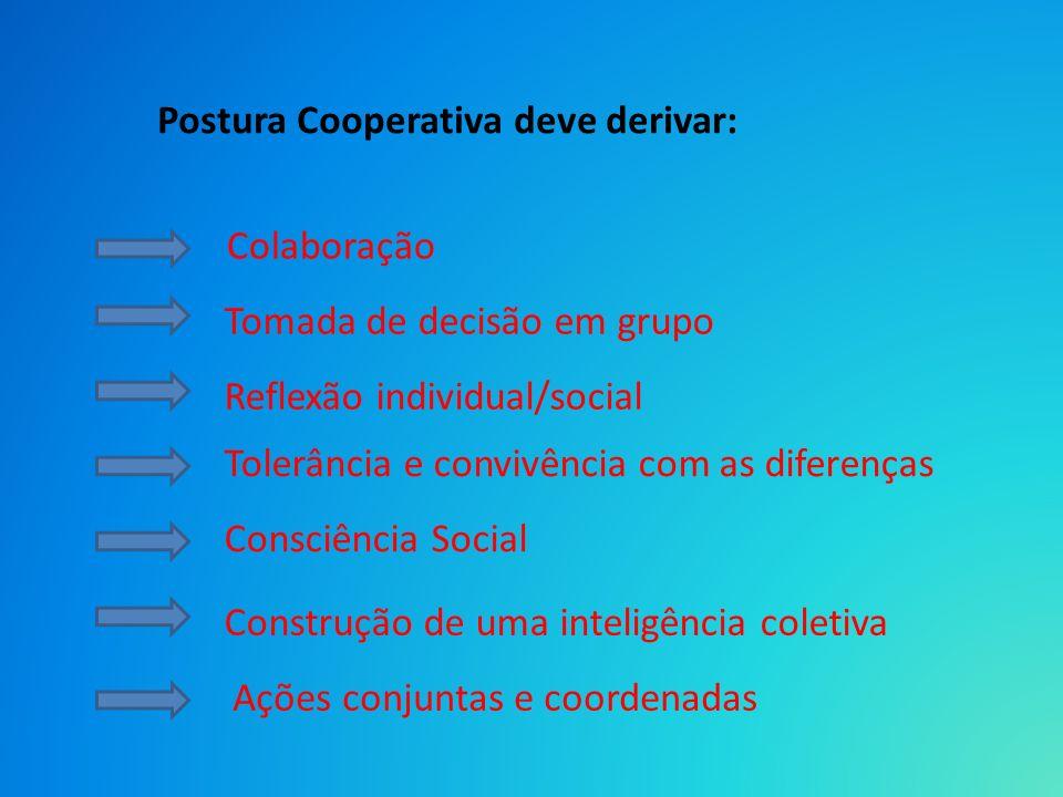 Postura Cooperativa deve derivar: Colaboração Tomada de decisão em grupo Reflexão individual/social Tolerância e convivência com as diferenças Consciê