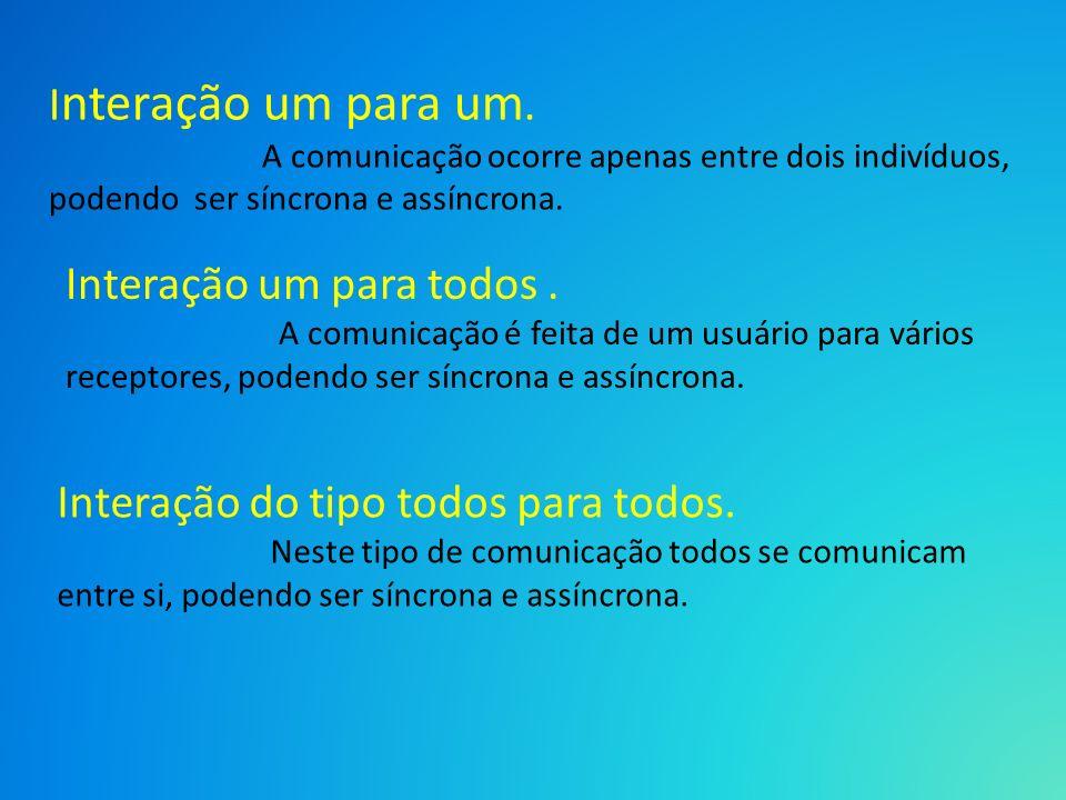 I nteração um para um. A comunicação ocorre apenas entre dois indivíduos, podendo ser síncrona e assíncrona. Interação um para todos. A comunicação é